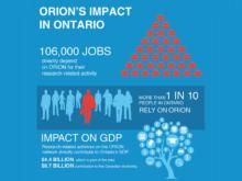 Reflections on ORION's Socioeconomic Impact
