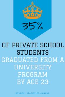 StatsCan-privateschoolgraduates
