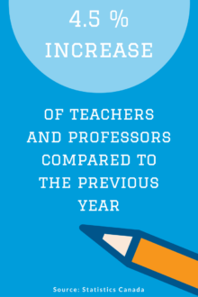 StatsCan-teachers
