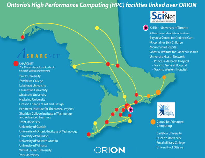 ORION HPC Map