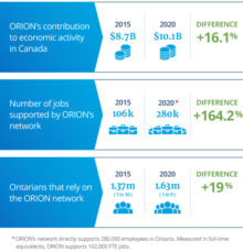 ORION-impact-infographic2