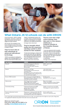 What Ontario JK-12 schools can do with ORION